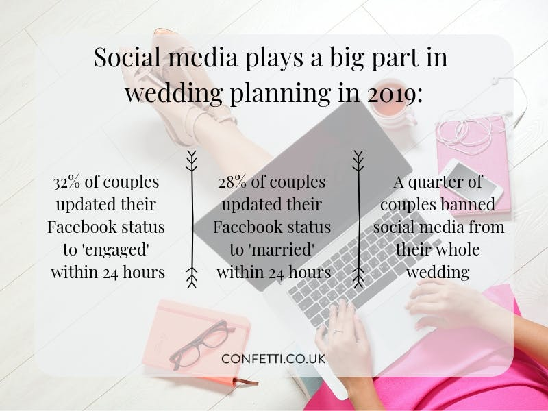 social media at weddings