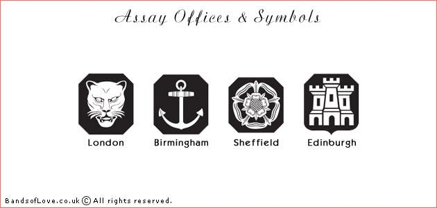 Assay office symbols