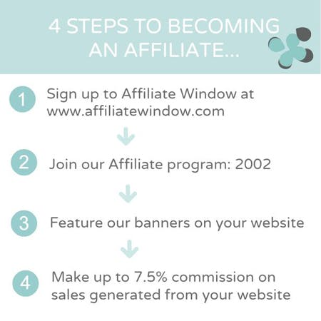 Affiliate Marketing Programme - Confetti co uk